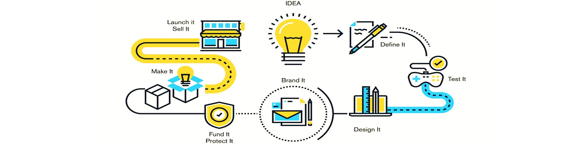 product-and-packaging-development